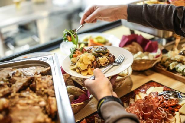 Keukenbackup - Catering