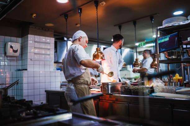 Keukenbackup - Personeel